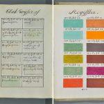 Подробный справочник цветов 1692 года