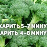 Сколько времени нужно для приготовления разных овощей?